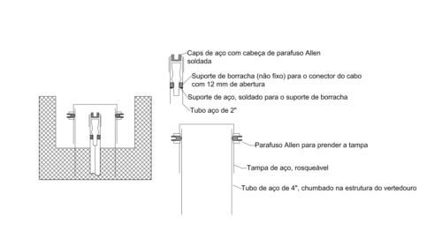 projeto-diver-3-1-500x262